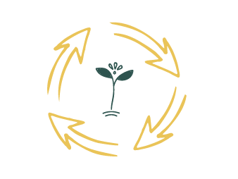 10. Closing the Loop: Towards a just and sustainable Food System